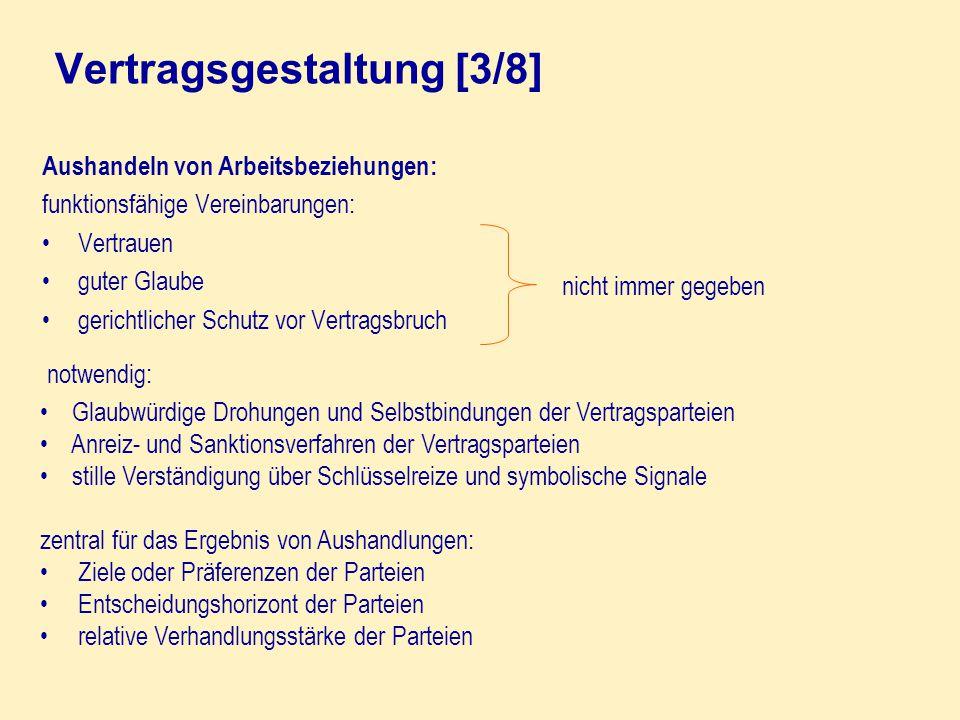 Vertragsgestaltung [3/8]